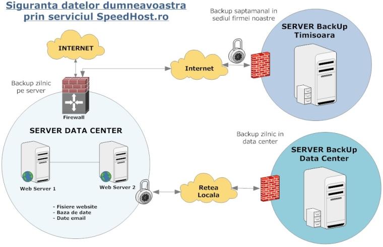 server-backup_small